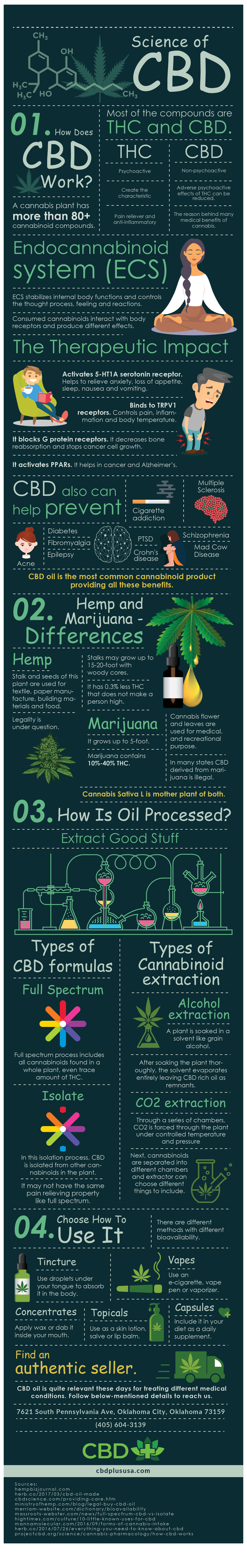 CBD Oil from CBD Plus_USA.png