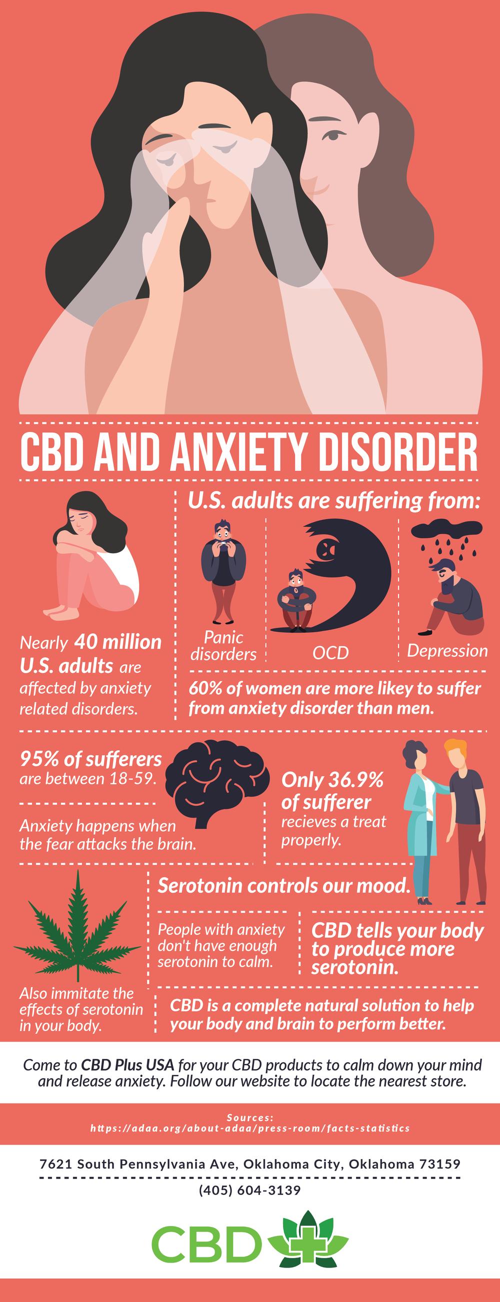 CBD Benefits anxiety.png