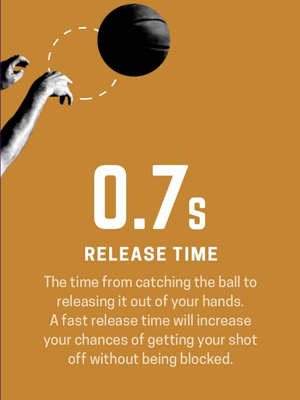 release-time.jpg