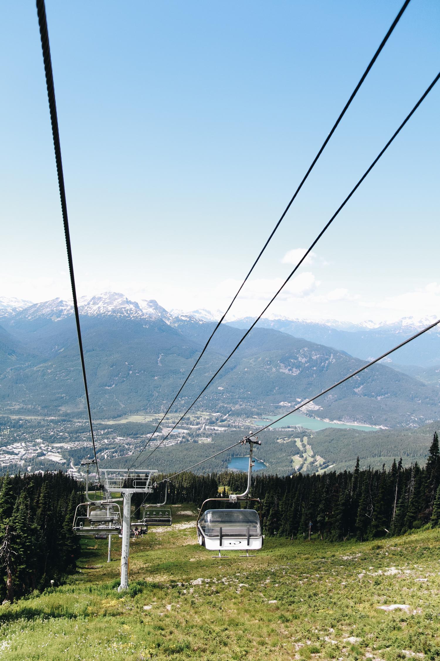 peak 2 peak gondola 24 hours in whistler