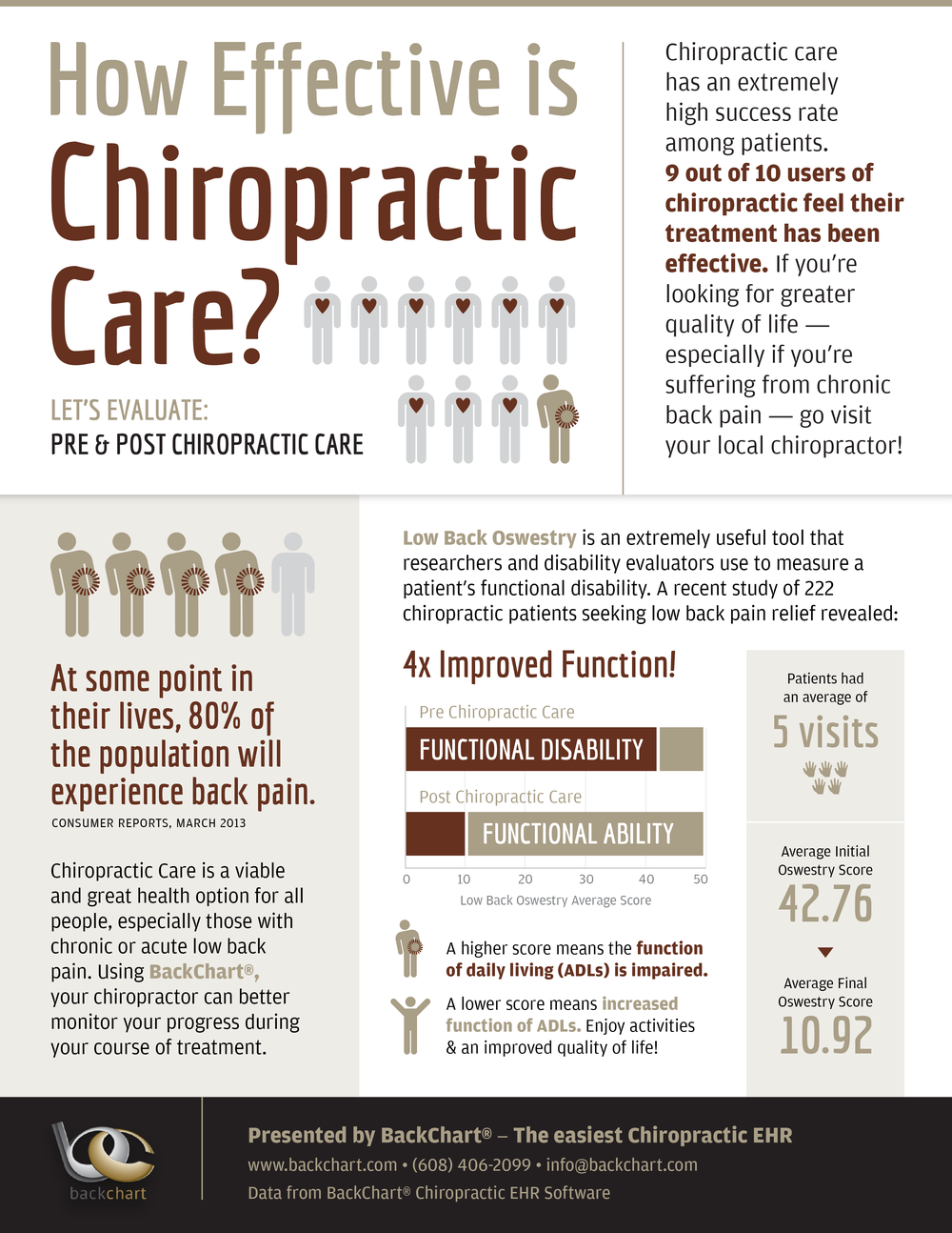 BackChart_Chiropractic_infographic_300.png
