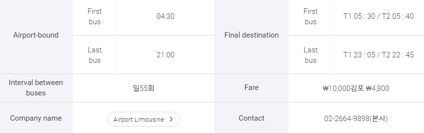 MXS-ICNtoSEOUL-BusRoute1a.PNG