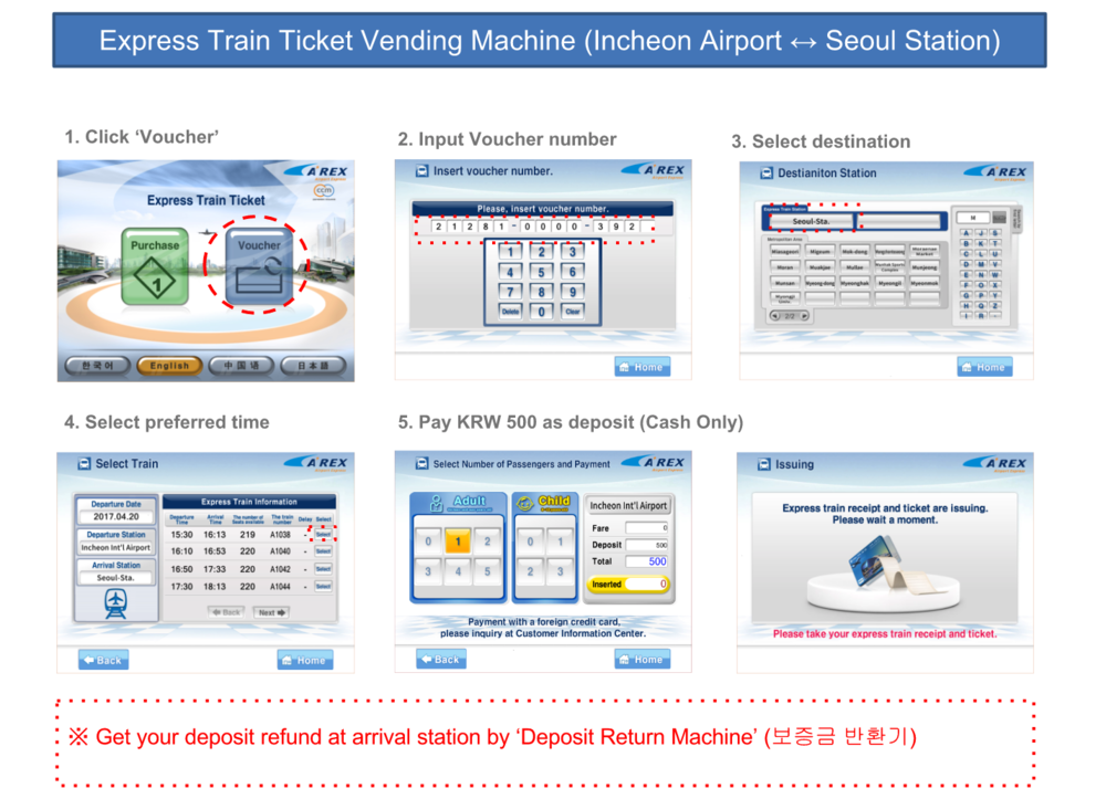 Visual guide for redeeming airport express tickets from  Incheon to Seou l and vise-versa. Image credit:  Klook