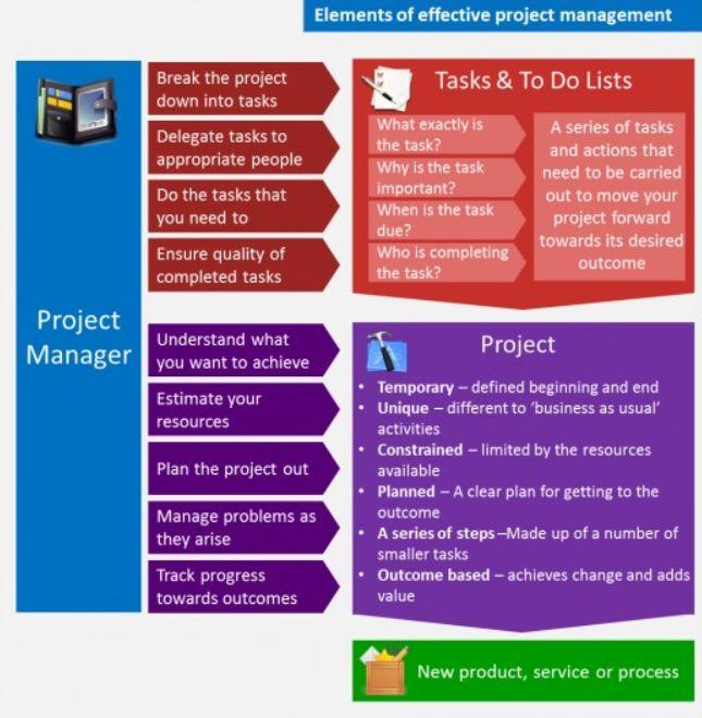 project_mgt.JPG