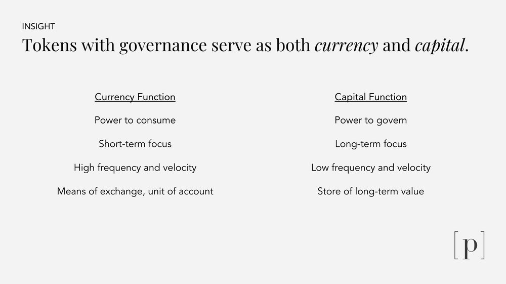 Slide from  TokenEngineering  talk  On The Price and Value of Governance