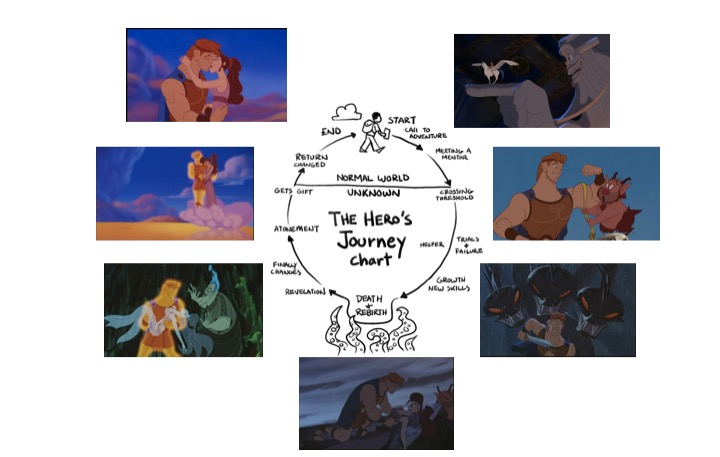 Hercules (Disclaimer: I do not own any of these photos)