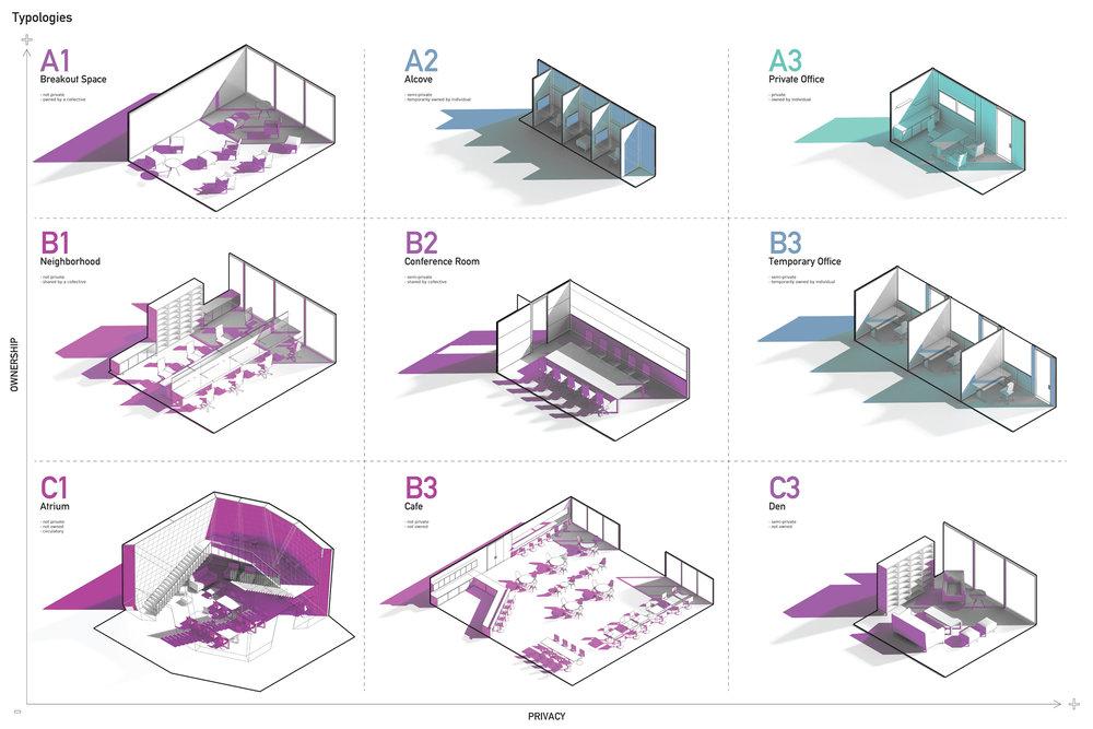 typologies.jpg