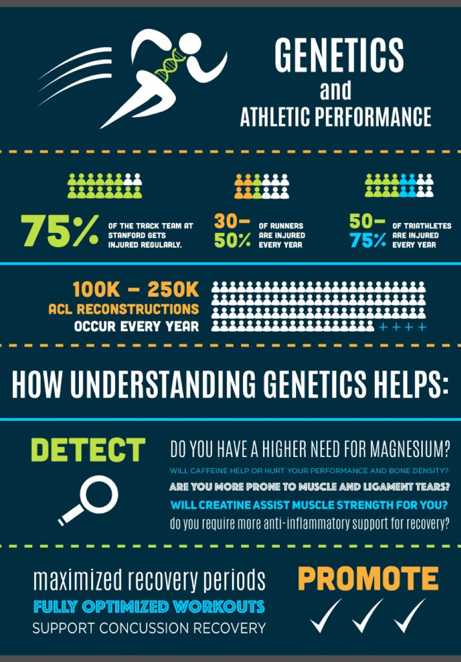 genetics and athletics.png