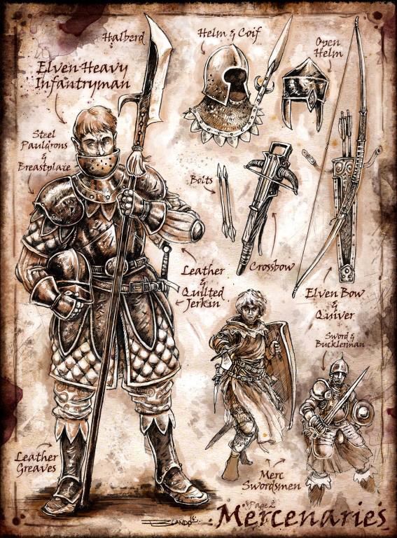 Sell Sword Guild : Mercs
