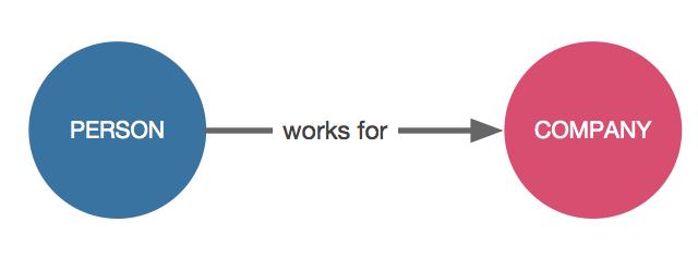 basic_graph.png