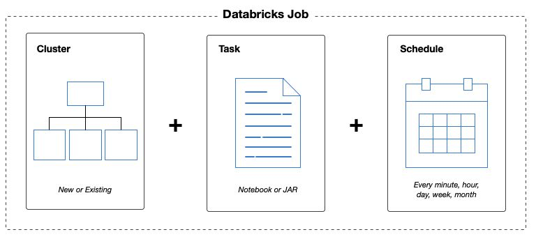 databricks_job.jpg