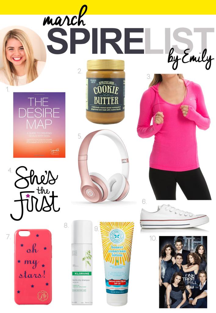 Emily Raleigh March Spire List