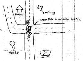 Diagram:  By the defendant in his deposition.