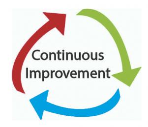 continuousimprovement.png