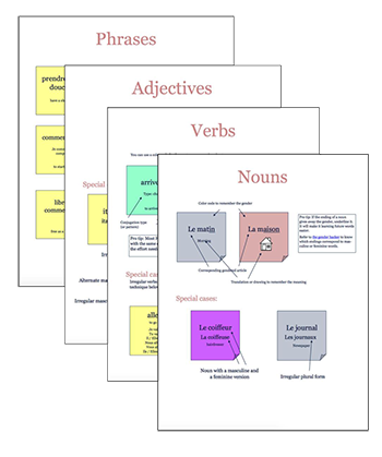 sticky+notes+templates+learn+French+vocabulary.png