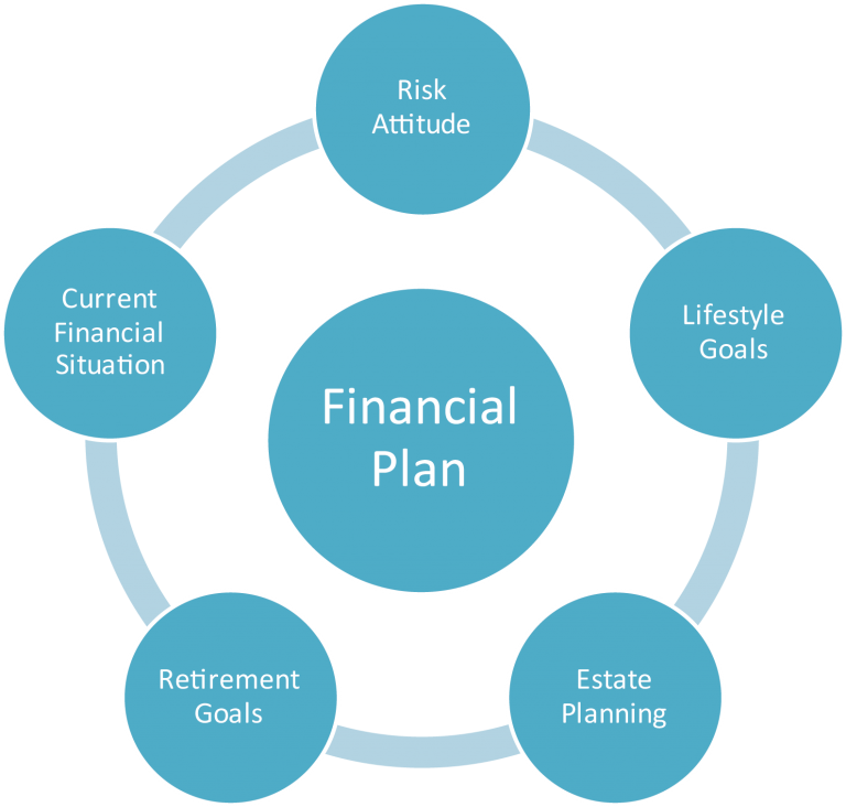 Financial-Planning-Infographic6-768x732.png