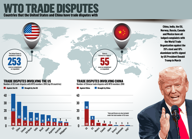 BUSINESS-US-China-trade-disputes.png