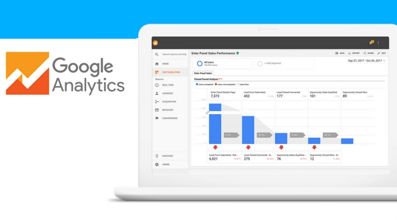 6 Google Analytics Metrics for Website Success    In our digitally-driven landscape, data is king — but only if you understand what it means and how to use it to your advantage. Google Analytics is an extremely powerful tool to analyze traffic to your website, learn about your audience and their behaviour, and then optimize your content to ensure your web content goals are being met. We've broken down the Google Analytics dashboard into six key performance metrics you should start leveraging today.
