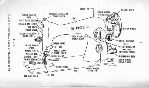 Tips for Buying a Vintage Sewing Machine The Mermaid's Den Unique Singer Sewing Machine Parts