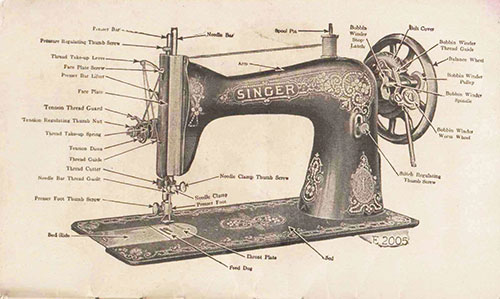 Singer 40 Restoring Cleaning And Using The Mermaid's Den Simple Minnesota Sewing Machine Parts
