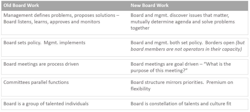 boardwork.png