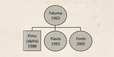 fatuma_.png