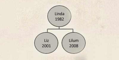 linda_.png