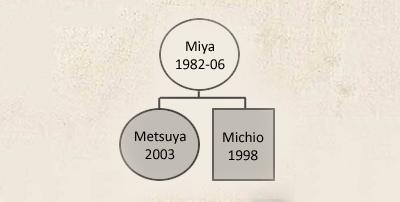 miya-1.png