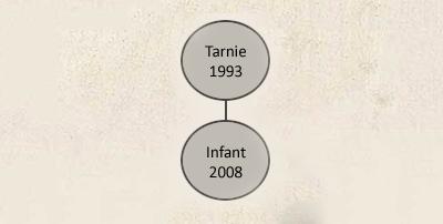 tarnie_.png