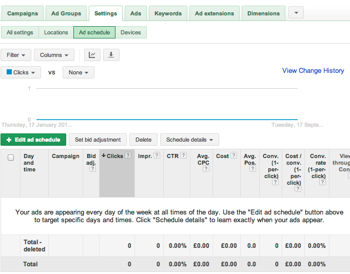 Google AdWords Schedule