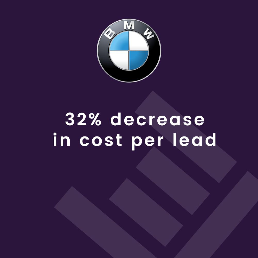 BMW Cost per lead decrease.png