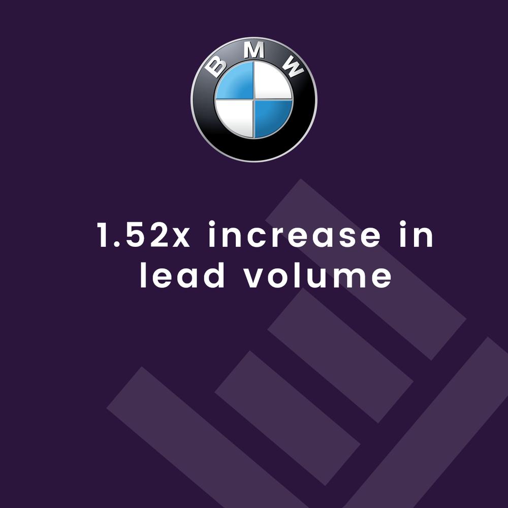 BMW Lead Increase.png