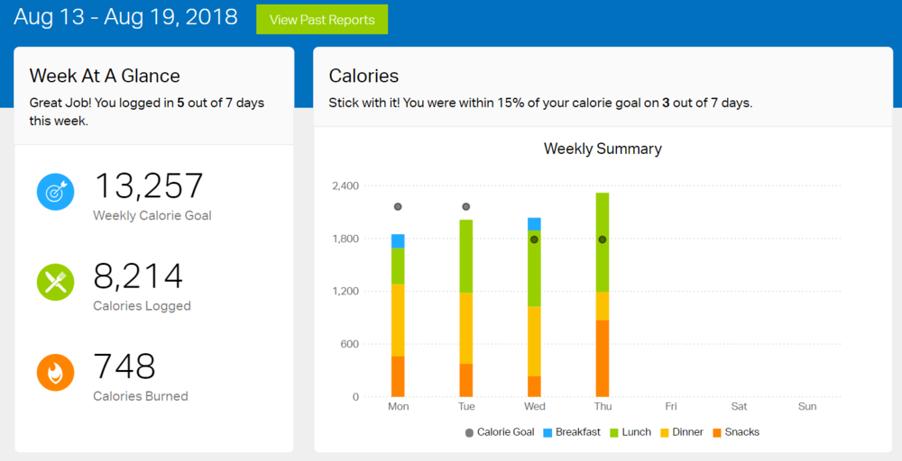 Week 6 Calories.PNG