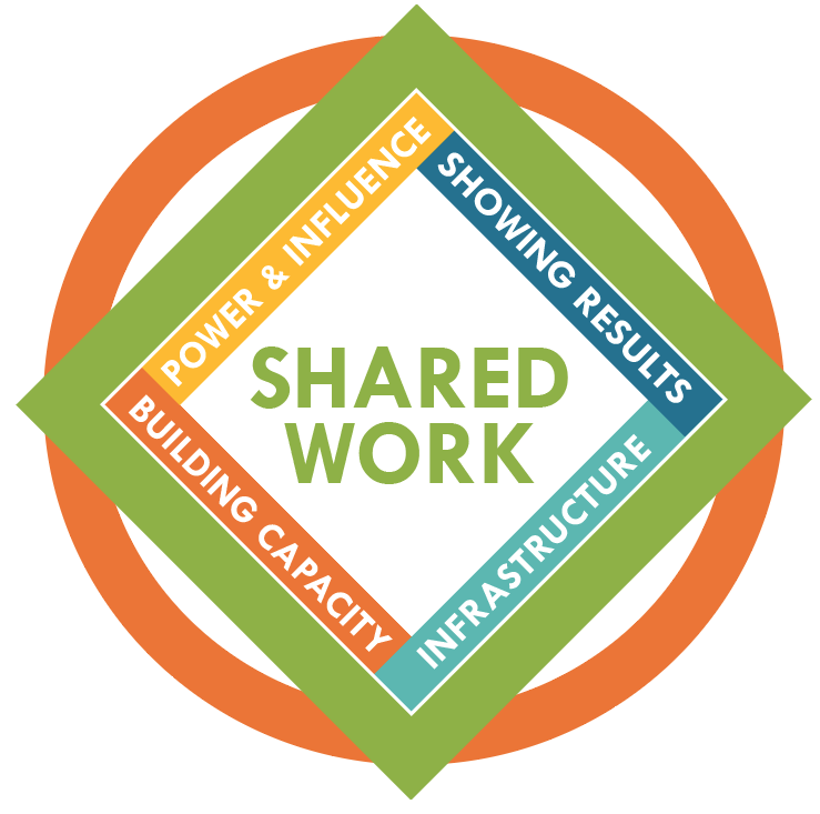 shared-work-logo_orig.png