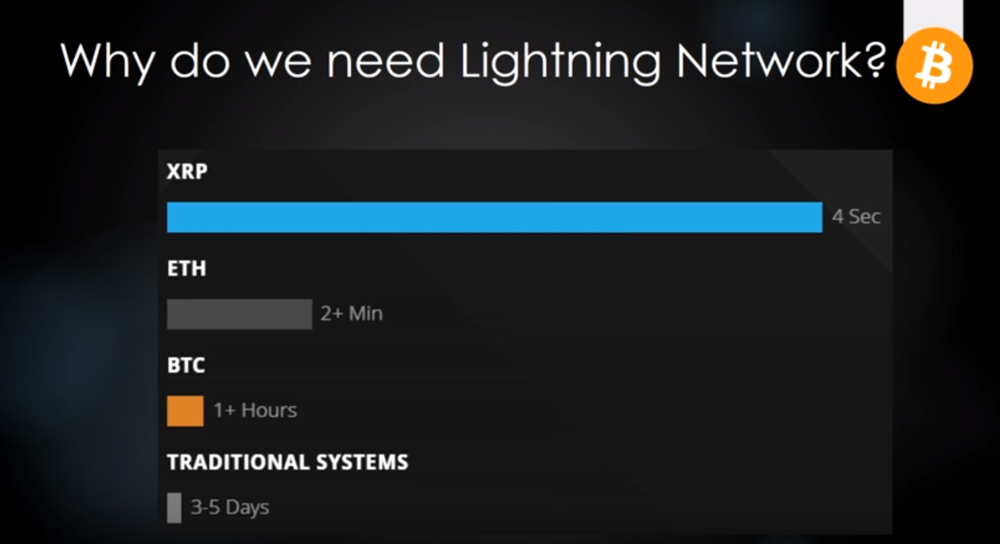 lighning network.PNG