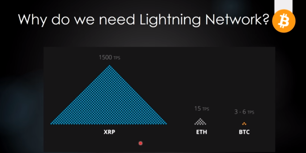 lighning network 2.PNG