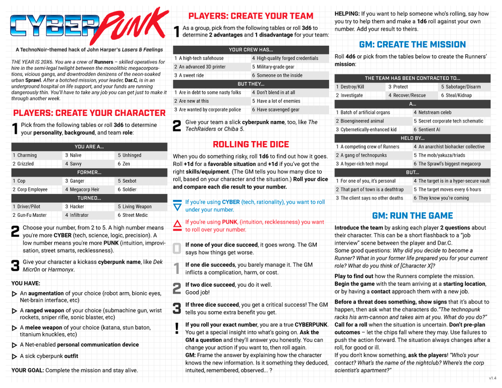 CyberPunk-RPG-Preview.png