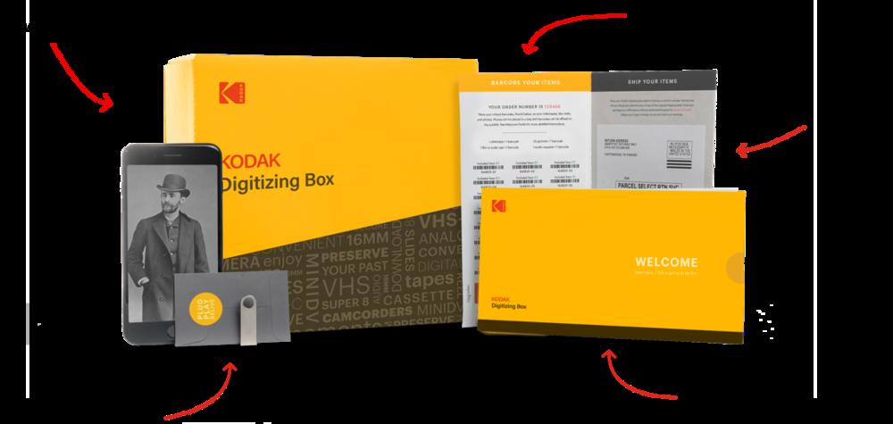 KODAK-in-the-box_1120x@2x.png