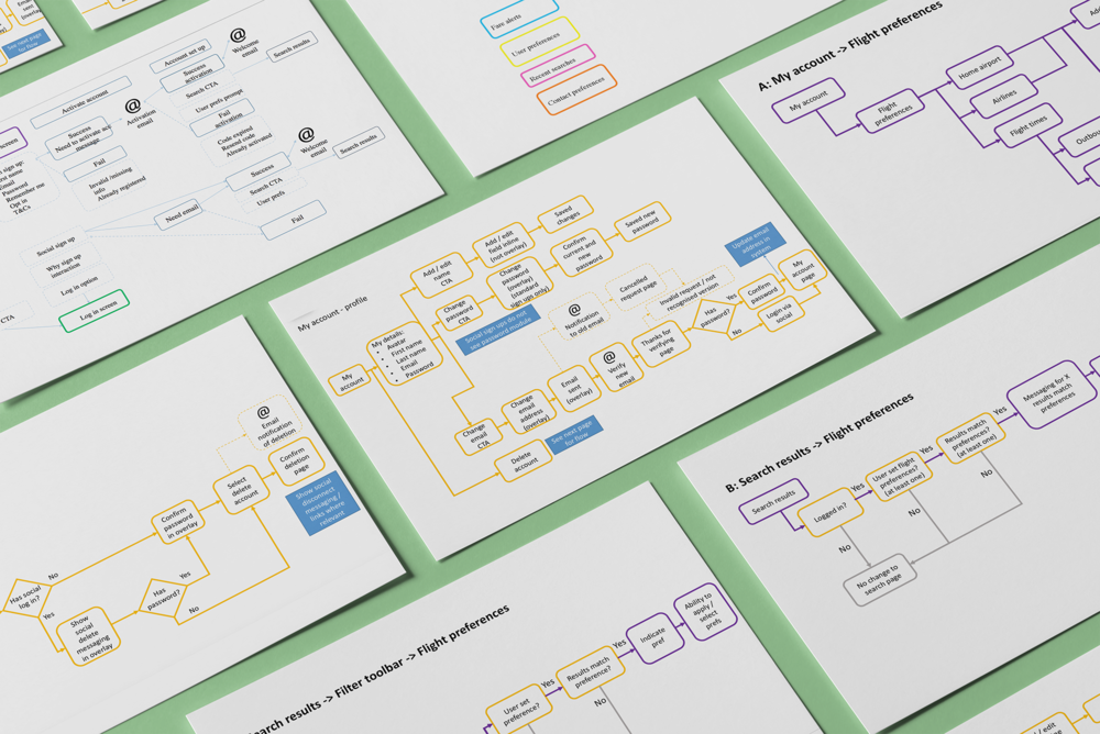 personalisation-persp-userflows-postcards@0,5x.png