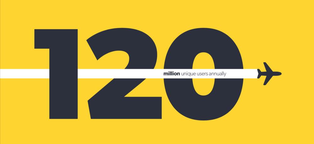cf-rebrand-120-million-unique-users-screen.png
