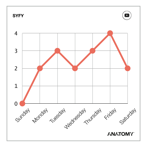 betatestgraphs.011.png
