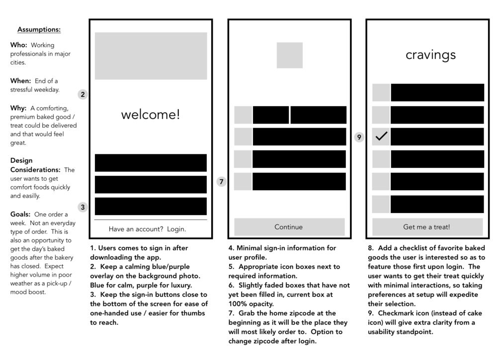 Annotated wireframe