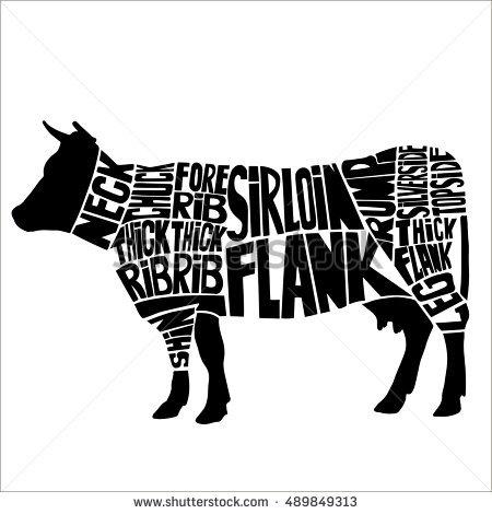 stock-vector-typographic-beef-butcher-cuts-diagram-hand-drawn-vintage-label-vector-illustration-489849313.jpg