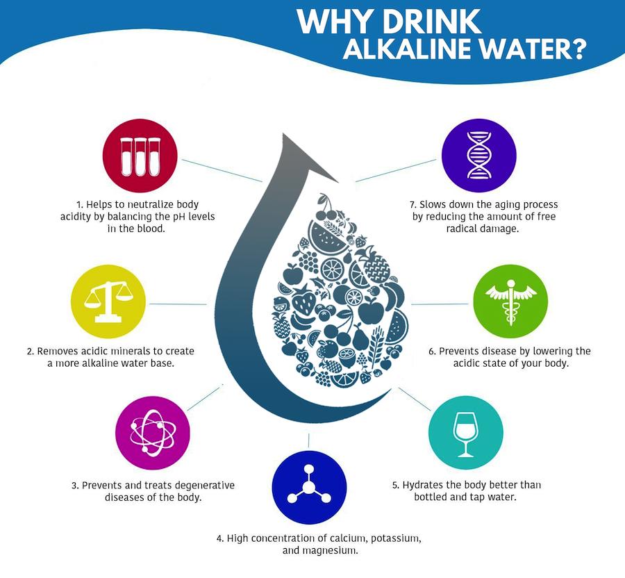 Alkaline-water.png