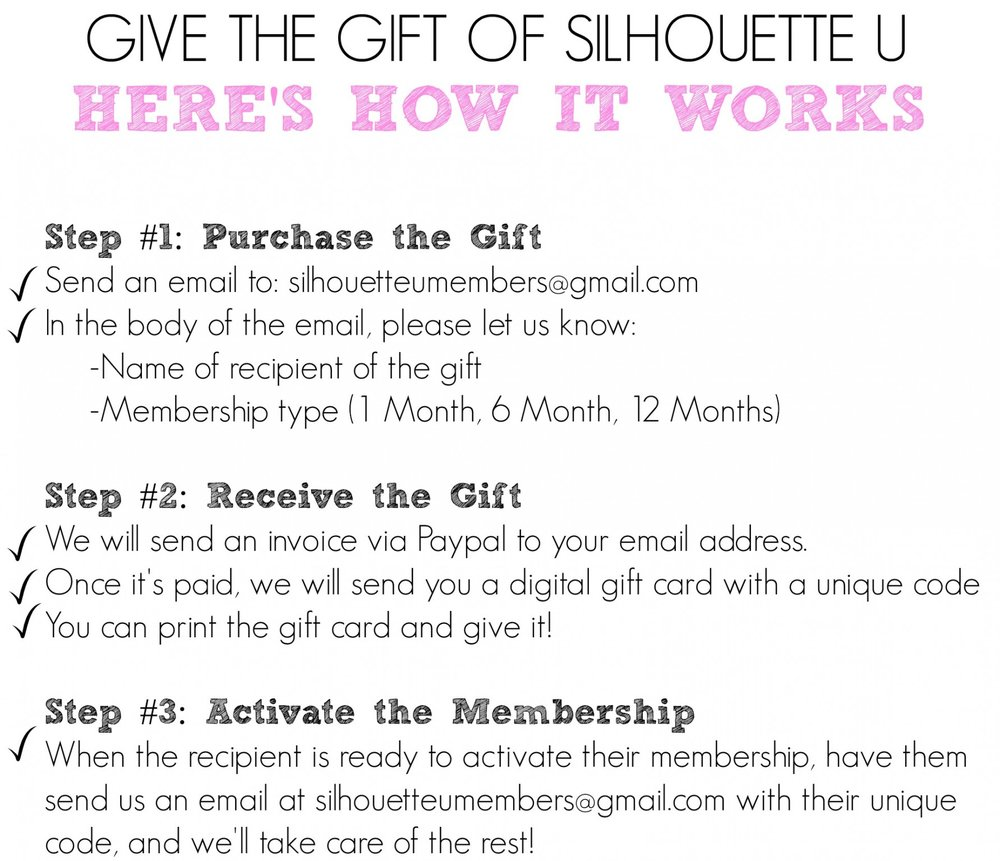 SU Gift Card How it works.jpg