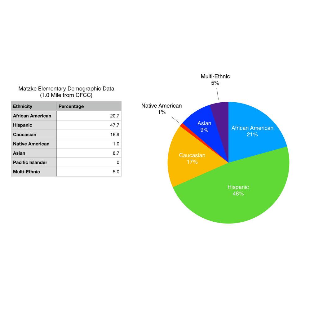 Matzke Data.jpg