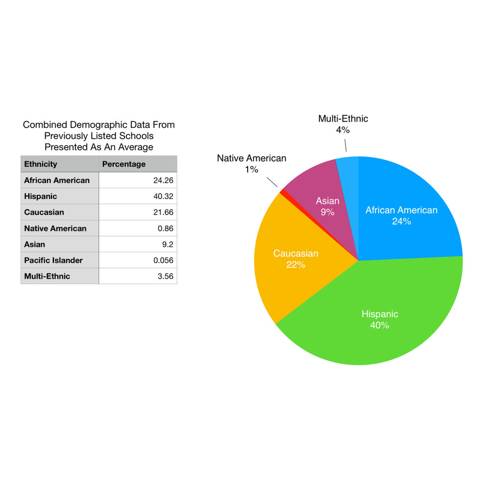 Combined Data.jpg