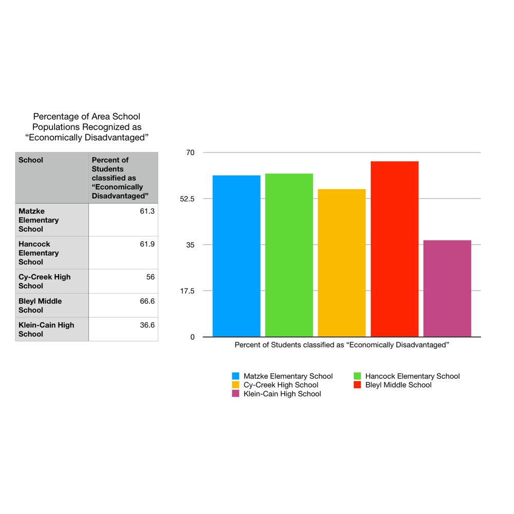 School Economic Data.jpg