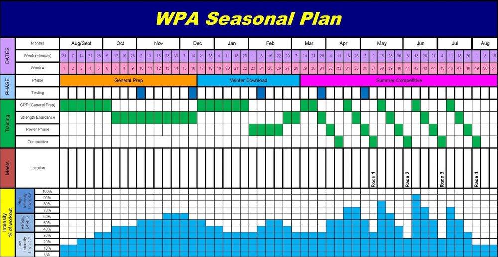 WPA Season Plan.jpg