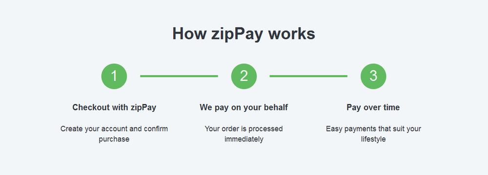 zippay-page-3_1024x1024.png